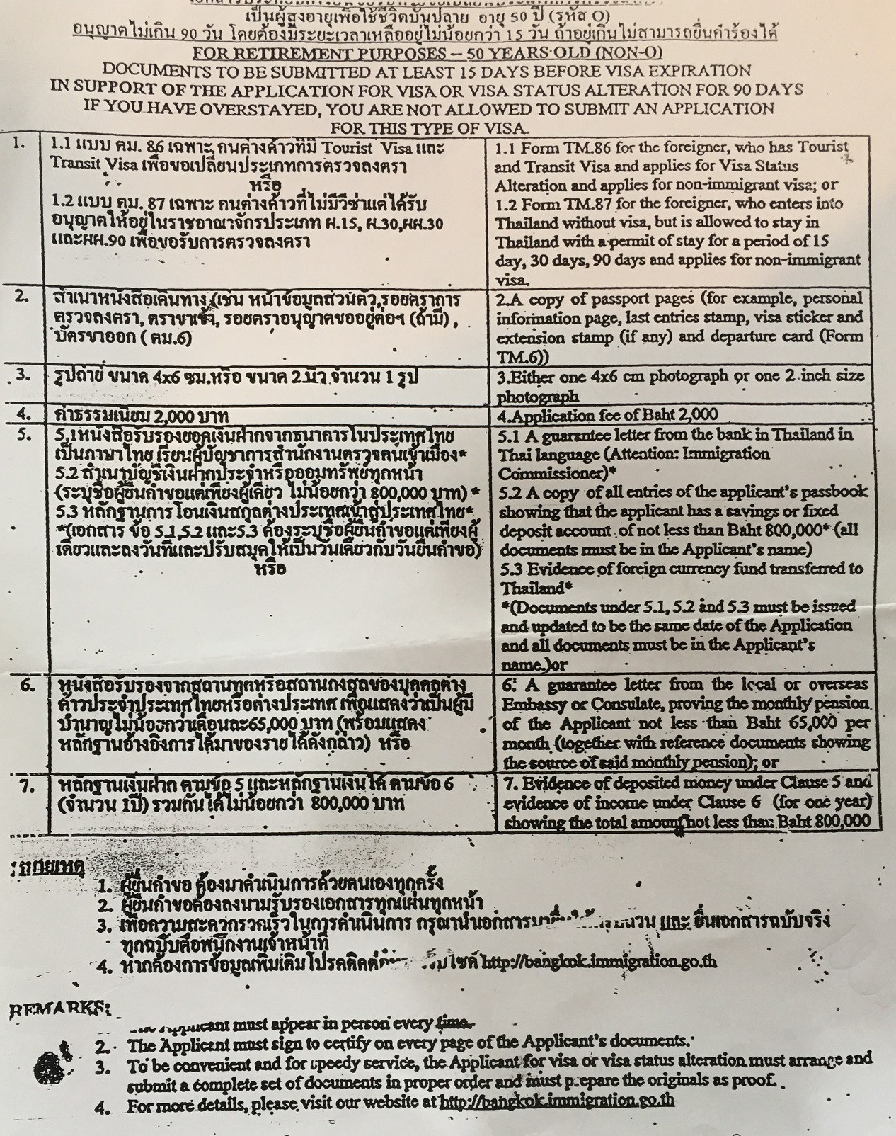 Как живут русские пенсионеры в Таиланде — Ватдитай